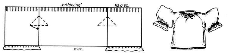 197962cb91 ... Bp. Néprajzi Múzeum. Mellévarrott ujjú ing szabása és maga az ing  (Boldog, Heves m.),