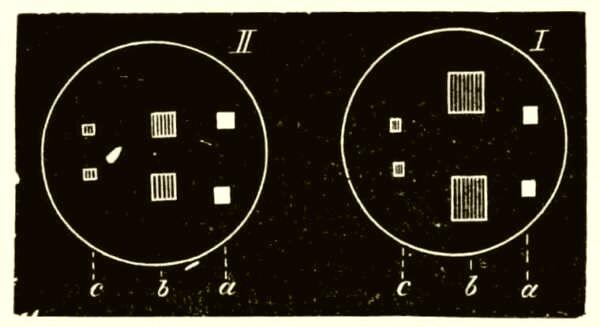 52. ábra. Két négyszögű fényforrás tükörképei  I. a szem távolba való  alkalmazkodásakor  II. a szemnek közelre való alkalmazkodásakor. db6131e477