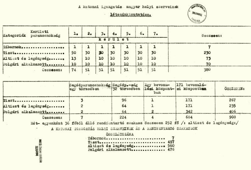 Társkereső daan tagalog wikipedia